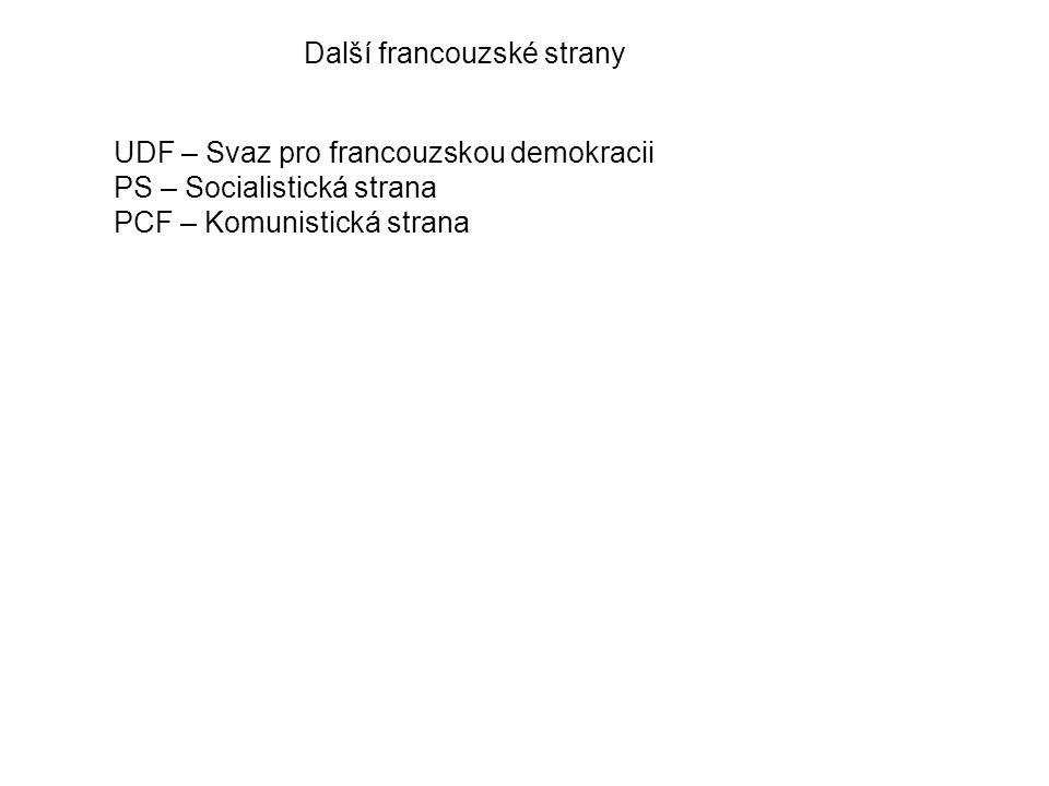 UDF – Svaz pro francouzskou demokracii PS – Socialistická strana PCF – Komunistická strana Další francouzské strany