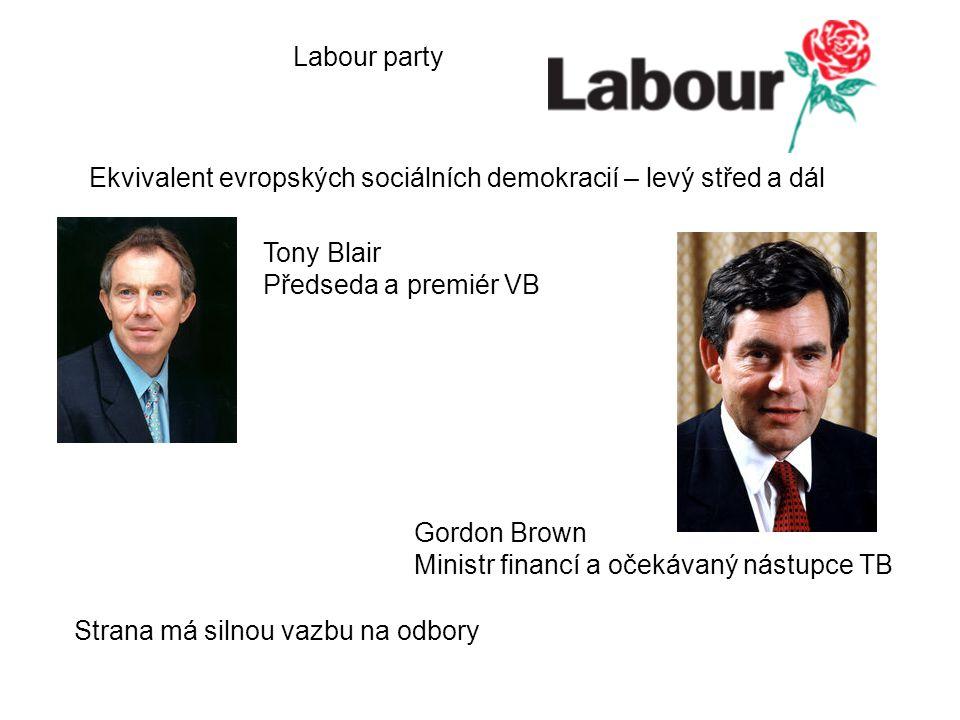 Labour party Ekvivalent evropských sociálních demokracií – levý střed a dál Tony Blair Předseda a premiér VB Gordon Brown Ministr financí a očekávaný nástupce TB Strana má silnou vazbu na odbory