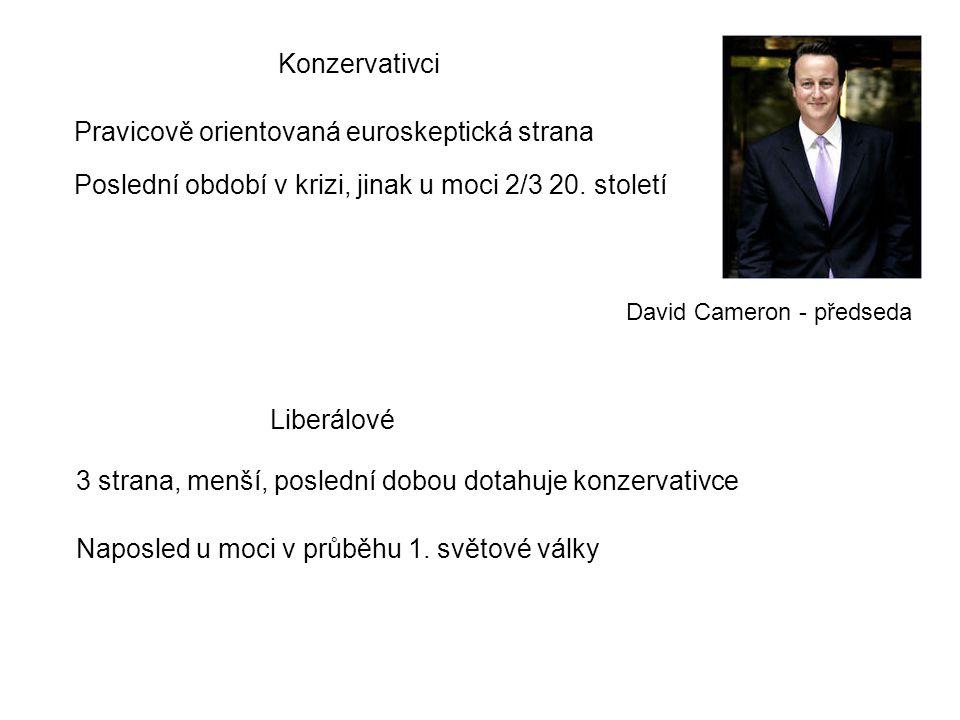 Konzervativci Pravicově orientovaná euroskeptická strana Poslední období v krizi, jinak u moci 2/3 20.