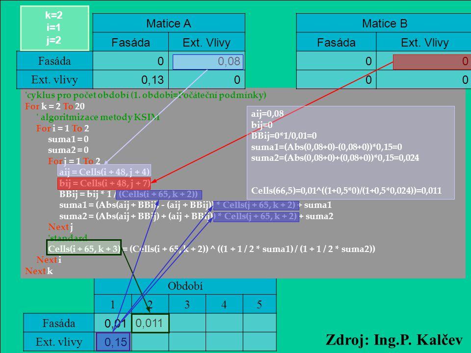 10/2009Přednáška č. 315 Období 12345 Fasáda 0,01 Ext.
