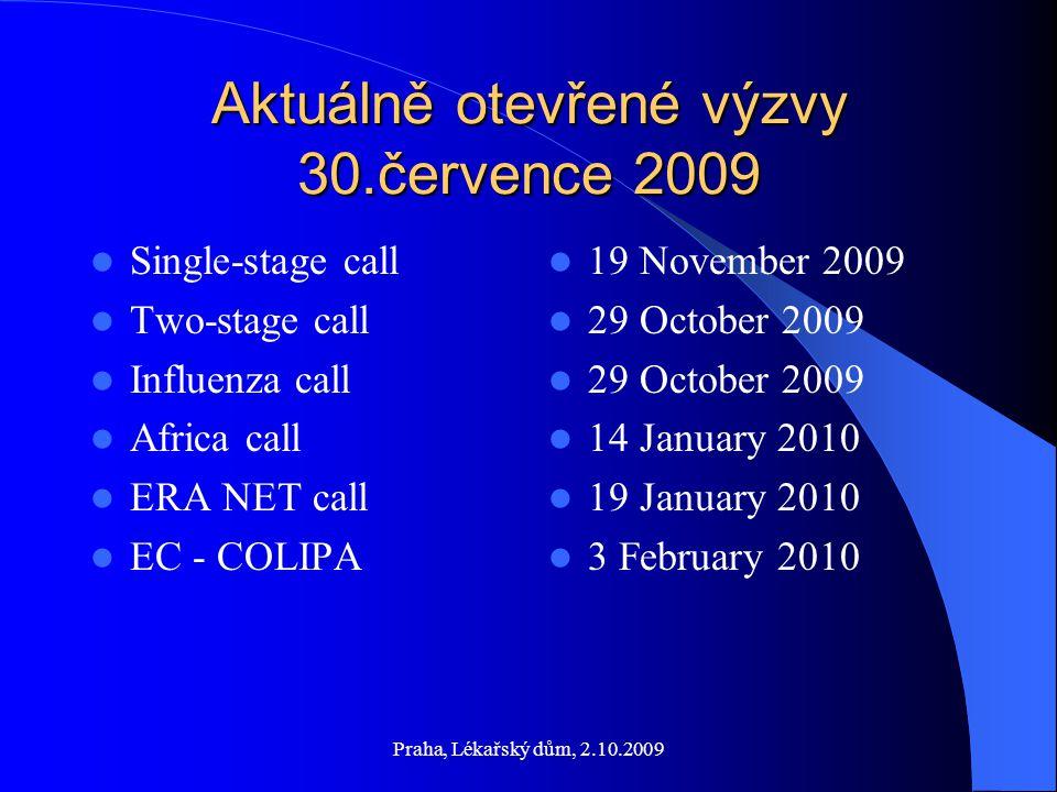 Praha, Lékařský dům, 2.10.2009 Aktuálně otevřené výzvy 30.července 2009 Single-stage call Two-stage call Influenza call Africa call ERA NET call EC - COLIPA 19 November 2009 29 October 2009 14 January 2010 19 January 2010 3 February 2010