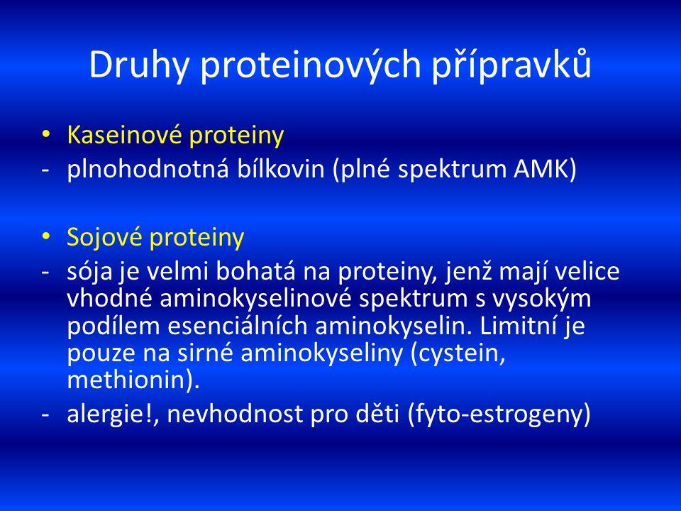 Druhy proteinových přípravků Kaseinové proteiny -plnohodnotná bílkovin (plné spektrum AMK) Sojové proteiny -sója je velmi bohatá na proteiny, jenž maj