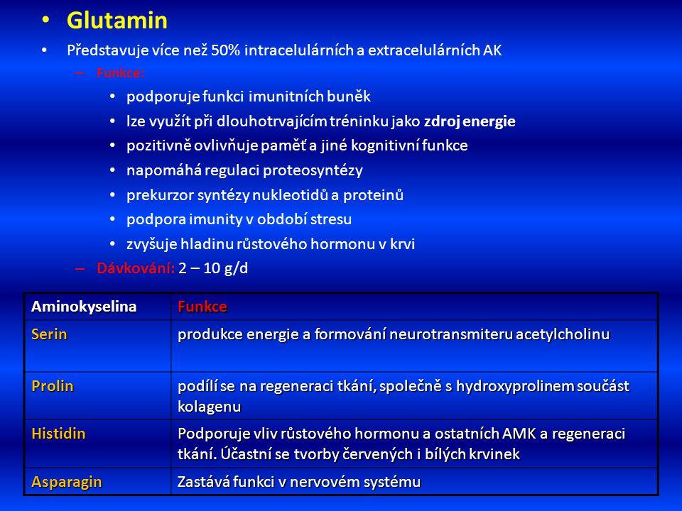 Glutamin Představuje více než 50% intracelulárních a extracelulárních AK – Funkce: podporuje funkci imunitních buněk lze využít při dlouhotrvajícím tr