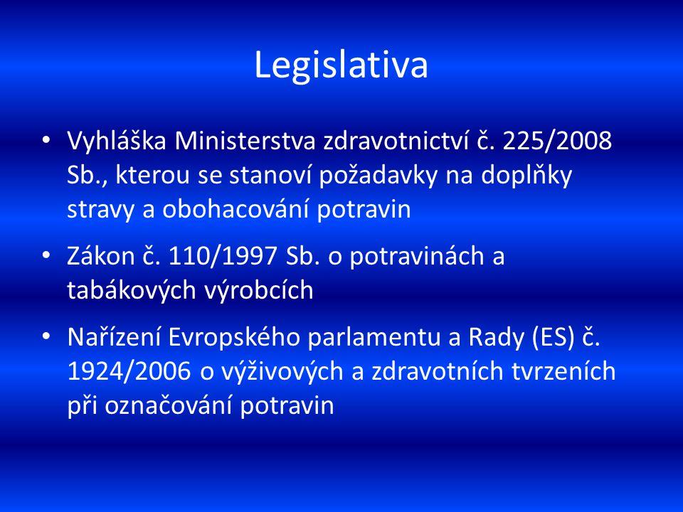 Legislativa Vyhláška Ministerstva zdravotnictví č. 225/2008 Sb., kterou se stanoví požadavky na doplňky stravy a obohacování potravin Zákon č. 110/199