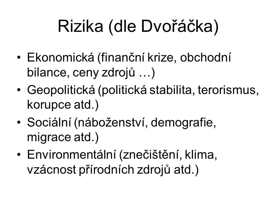 Rizika (dle Dvořáčka) Ekonomická (finanční krize, obchodní bilance, ceny zdrojů …) Geopolitická (politická stabilita, terorismus, korupce atd.) Sociál