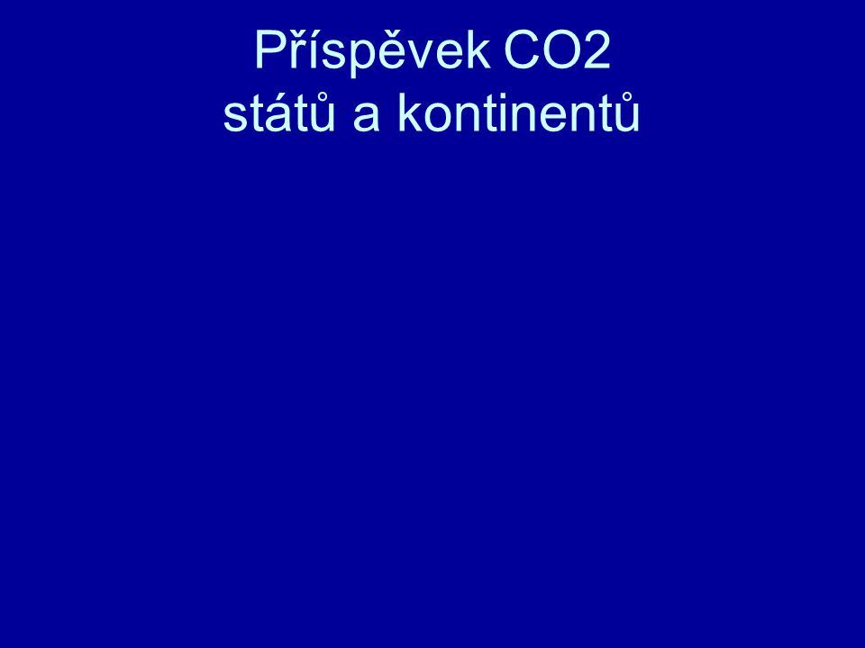 Příspěvek CO2 států a kontinentů