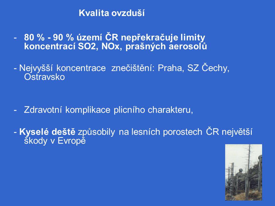 -80 % - 90 % území ČR nepřekračuje limity koncentrací SO2, NOx, prašných aerosolů - Nejvyšší koncentrace znečištění: Praha, SZ Čechy, Ostravsko -Zdravotní komplikace plicního charakteru, - Kyselé deště způsobily na lesních porostech ČR největší škody v Evropě Kvalita ovzduší
