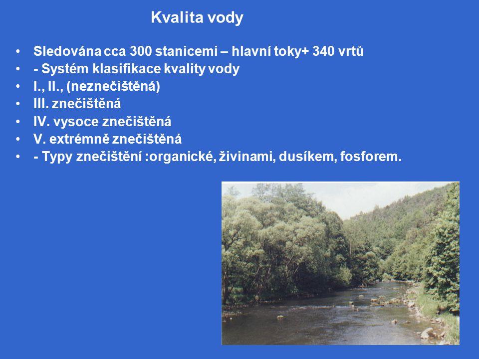 Sledována cca 300 stanicemi – hlavní toky+ 340 vrtů - Systém klasifikace kvality vody I., II., (neznečištěná) III.