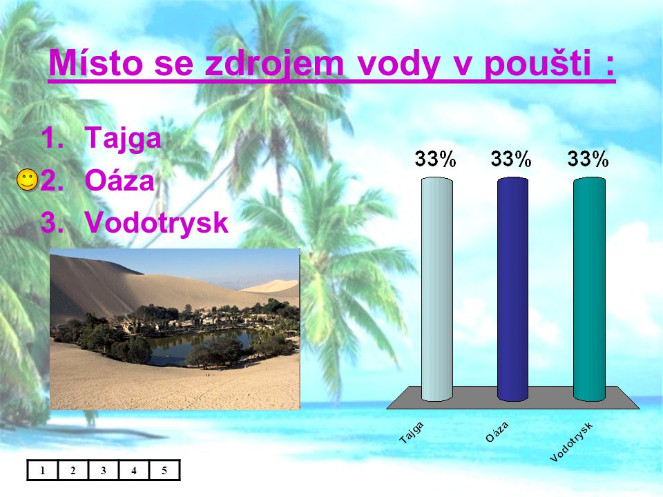Místo se zdrojem vody v poušti : 12345 1.Tajga 2.Oáza 3.Vodotrysk