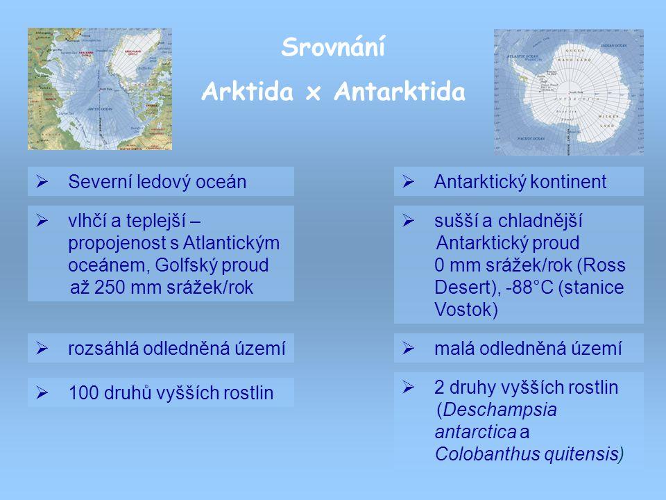 Srovnání Arktida x Antarktida  Severní ledový oceán  Antarktický kontinent  vlhčí a teplejší – propojenost s Atlantickým oceánem, Golfský proud až