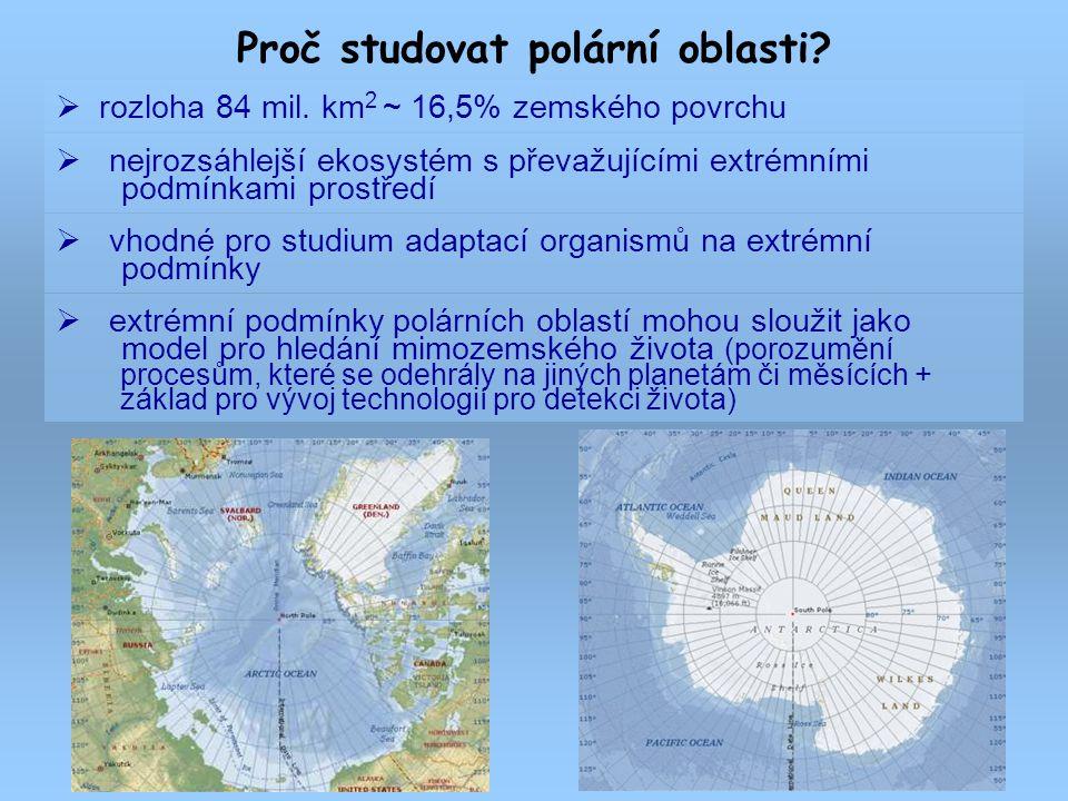 Proč studovat polární oblasti?  rozloha 84 mil. km 2 ~ 16,5% zemského povrchu  nejrozsáhlejší ekosystém s převažujícími extrémními podmínkami prostř