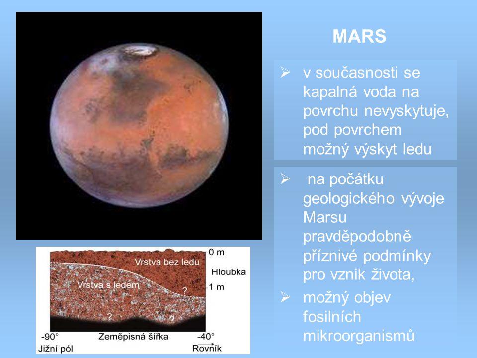 MARS  v současnosti se kapalná voda na povrchu nevyskytuje, pod povrchem možný výskyt ledu  na počátku geologického vývoje Marsu pravděpodobně přízn