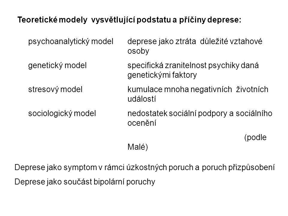 Teoretické modely vysvětlující podstatu a příčiny deprese: psychoanalytický model deprese jako ztráta důležité vztahové osoby genetický model specifická zranitelnost psychiky daná genetickými faktory stresový model kumulace mnoha negativních životních událostí sociologický model nedostatek sociální podpory a sociálního ocenění (podle Malé) Deprese jako symptom v rámci úzkostných poruch a poruch přizpůsobení Deprese jako součást bipolární poruchy