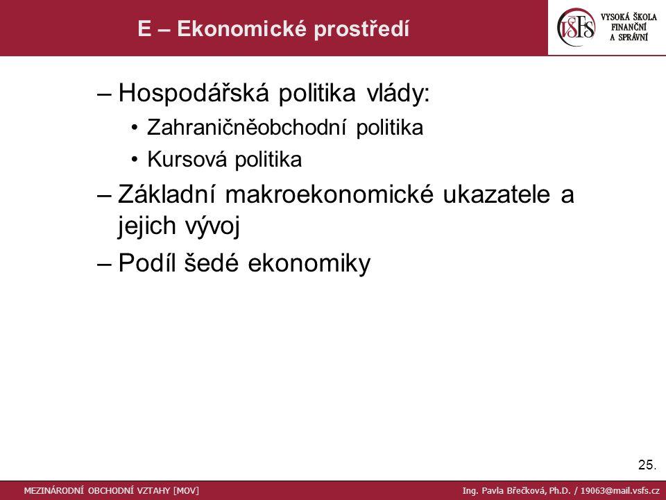 25. E – Ekonomické prostředí –Hospodářská politika vlády: Zahraničněobchodní politika Kursová politika –Základní makroekonomické ukazatele a jejich vý