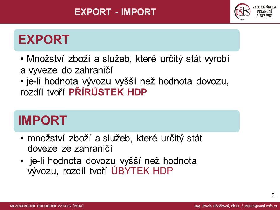 -Nástroje obchodní politiky státu (autonomní, smluvní) -Nástroje na omezení dovozu / na podporu vývozu / tarifní opatření / netarifní opatření -Obchodní dohody / platební dohody / výměnné obchody -Formy integračních uskupení -Regionální uskupení (EU, NAFTA, ASEAN, FTAA) -Mezinárodní surovinové dohody -Platební podmínky v mezinárodních vztazích -Formy zajištění pohledávek v mezinárodním obchodě -Dodací podmínky (Incoterms) -Analýza mezinárodního prostředí (PEST): atraktivita a rizika teritoria -Rating a metodologie 36.