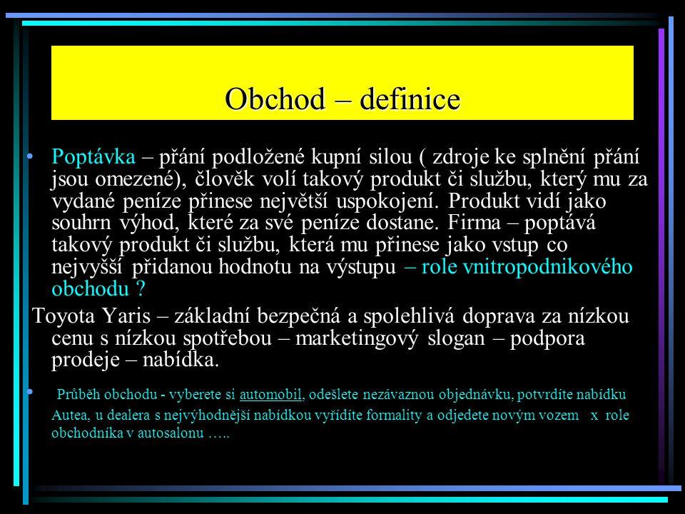 Obchod – definice Poptávka – přání podložené kupní silou ( zdroje ke splnění přání jsou omezené), člověk volí takový produkt či službu, který mu za vy