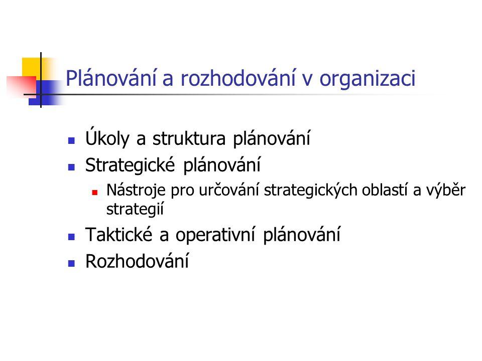 Úkoly a struktura plánování Plánovací systém organizace lze diferencovat na: plánování vize organizace, strategické plánování, taktické a operativní plánování, plánování výsledků a likvidity.