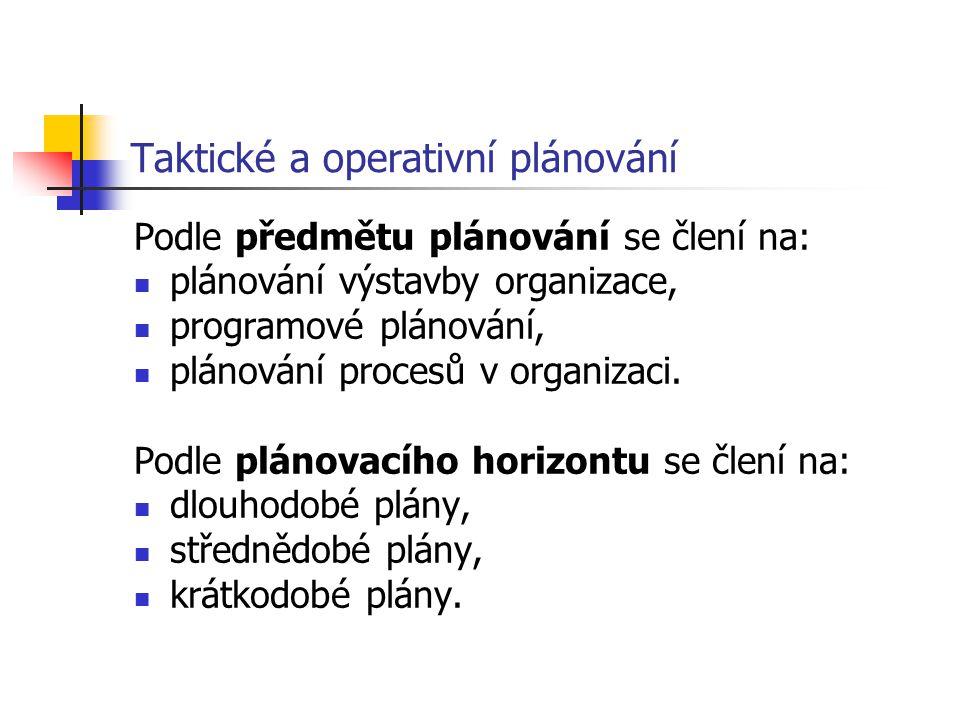 Taktické a operativní plánování Podle předmětu plánování se člení na: plánování výstavby organizace, programové plánování, plánování procesů v organiz