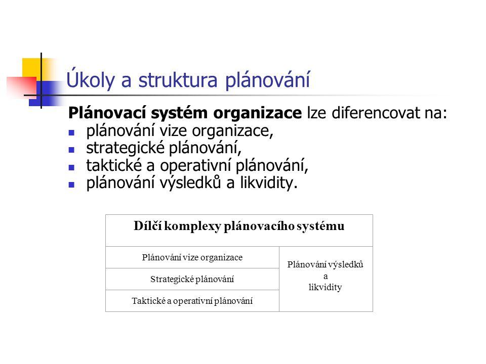 Úkoly a struktura plánování Plánovací systém organizace lze diferencovat na: plánování vize organizace, strategické plánování, taktické a operativní p