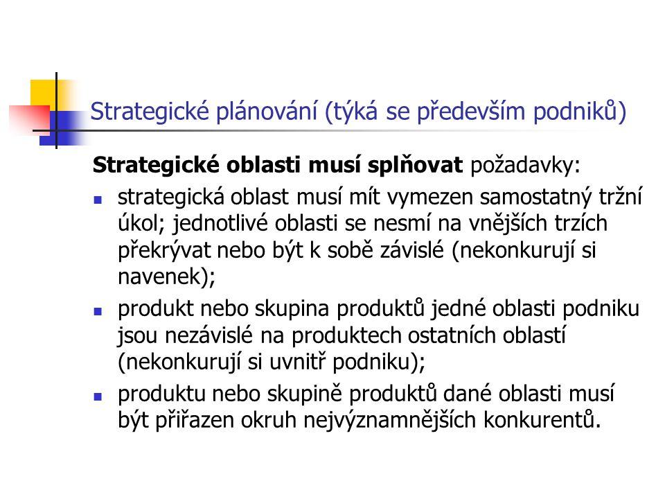 Strategické plánování (týká se především podniků) Strategické oblasti musí splňovat požadavky: strategická oblast musí mít vymezen samostatný tržní úk