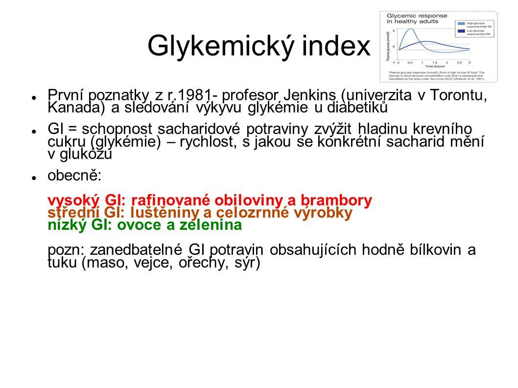 Glykemický index První poznatky z r.1981- profesor Jenkins (univerzita v Torontu, Kanada) a sledování výkyvu glykémie u diabetiků GI = schopnost sacharidové potraviny zvýžit hladinu krevního cukru (glykémie) – rychlost, s jakou se konkrétní sacharid mění v glukózu obecně: vysoký GI: rafinované obiloviny a brambory střední GI: luštěniny a celozrnné výrobky nízký GI: ovoce a zelenina pozn: zanedbatelné GI potravin obsahujících hodně bílkovin a tuku (maso, vejce, ořechy, sýr)