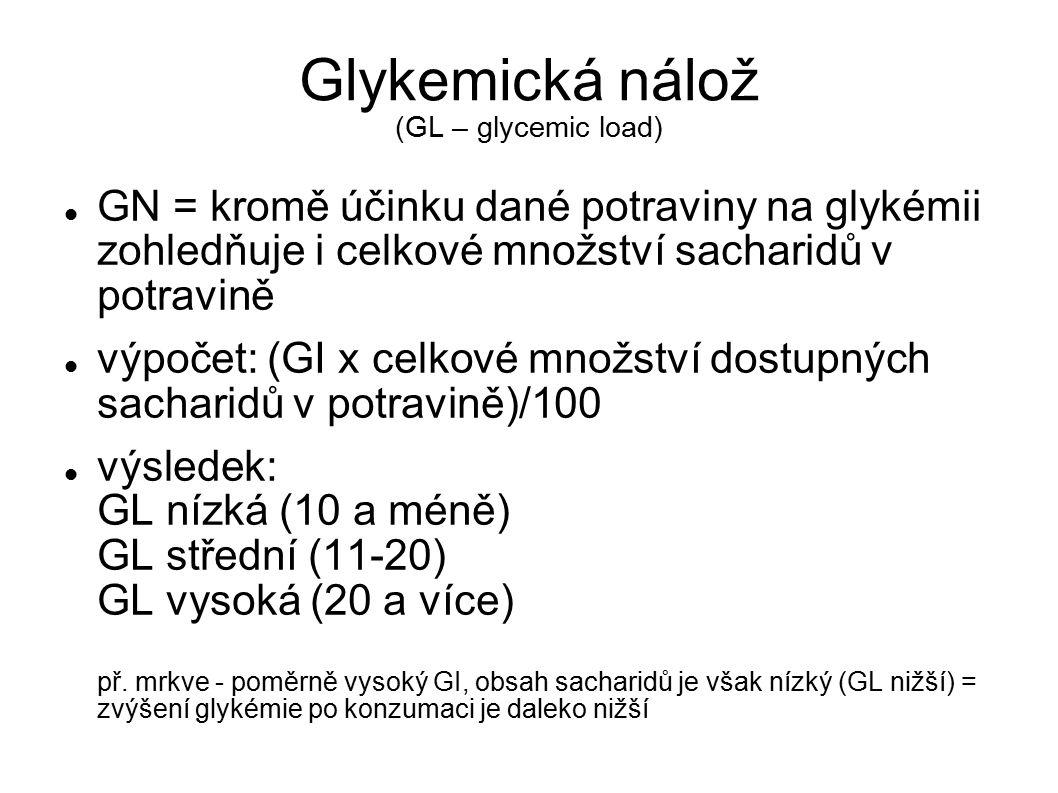 Glykemická nálož (GL – glycemic load) GN = kromě účinku dané potraviny na glykémii zohledňuje i celkové množství sacharidů v potravině výpočet: (GI x celkové množství dostupných sacharidů v potravině)/100 výsledek: GL nízká (10 a méně) GL střední (11-20) GL vysoká (20 a více) př.