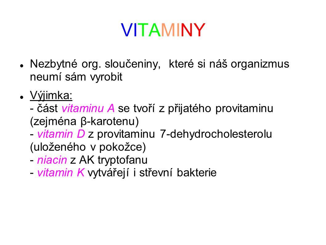 VITAMINY Nezbytné org.
