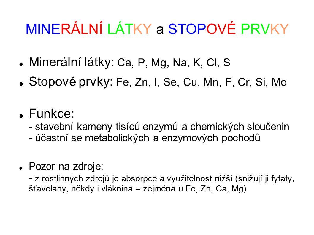 MINERÁLNÍ LÁTKY a STOPOVÉ PRVKY Minerální látky: Ca, P, Mg, Na, K, Cl, S Stopové prvky: Fe, Zn, I, Se, Cu, Mn, F, Cr, Si, Mo Funkce: - stavební kameny tisíců enzymů a chemických sloučenin - účastní se metabolických a enzymových pochodů Pozor na zdroje: - z rostlinných zdrojů je absorpce a využitelnost nižší (snižují ji fytáty, šťavelany, někdy i vláknina – zejména u Fe, Zn, Ca, Mg)