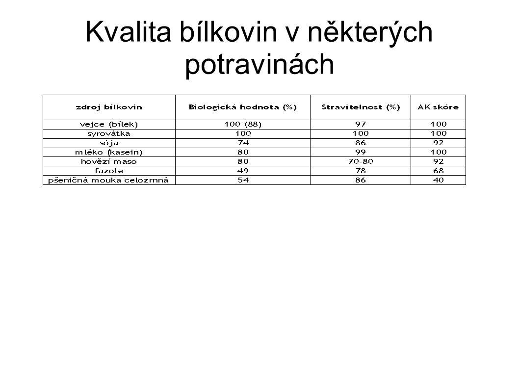 zdroje http://medlineplus.gov/ http://www.zdravotnickenoviny.cz/scripts/detail.php?id=323593 http://whqlibdoc.who.int/publications/2004/9241546123_annexes.pdf www.spolvyziva.cz http://www.kardio-cz.cz/resources/upload/data/102_MT_2007.pdf http://www.spolvyziva.cz/index.php?obsah=hlavni&odkaz=68&menu=1 http://www.glycemicindex.com/ www.szu.cz Zajímavé: http://www.denik.cz/z_domova/tema_margariny20080306.html http://spolvyziva.cz/index.php?obsah=hlavni&odkaz=322&menu=1 http://www.denik.cz/z_domova/tema_margariny20080306.html http://spolvyziva.cz/index.php?obsah=hlavni&odkaz=322&menu=1