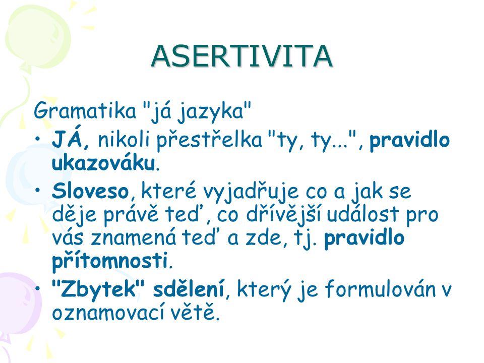 ASERTIVITA Gramatika