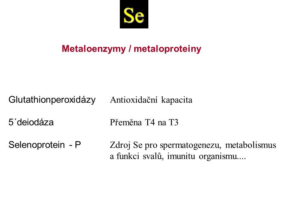 Se Metaloenzymy / metaloproteiny Glutathionperoxidázy 5´deiodáza Selenoprotein - P Antioxidační kapacita Přeměna T4 na T3 Zdroj Se pro spermatogenezu, metabolismus a funkci svalů, imunitu organismu....