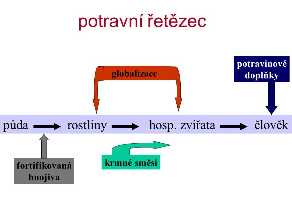 Fe krvetvorba….syntéza hemu Cu Fe 3+ Fe 2+ (HCl, vitC, kys.citron.,kys.mléčná) ceruloplasmin Fe 2+ Fe 3+