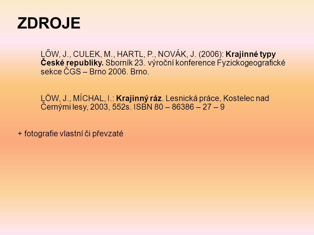ZDROJE LŐW, J., CULEK, M., HARTL, P., NOVÁK, J. (2006): Krajinné typy České republiky. Sborník 23. výroční konference Fyzickogeografické sekce ČGS – B