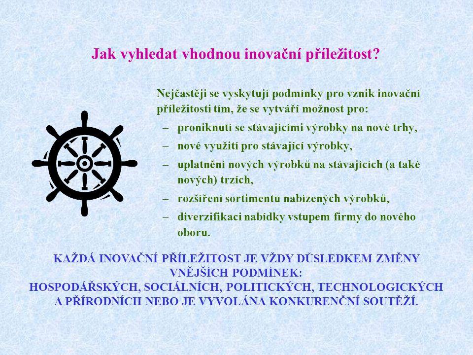 2.1. Vyhledání vhodných inovačních příležitostí  Zajistit vysokou pravděpodobnost úspěchu inovace vyžaduje dobře pochopit, jak ji budou (potenciální)