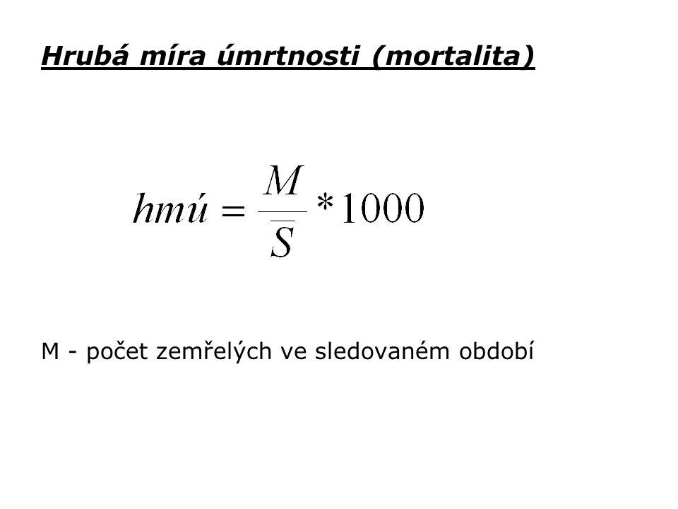 Hrubá míra úmrtnosti (mortalita) M - počet zemřelých ve sledovaném období