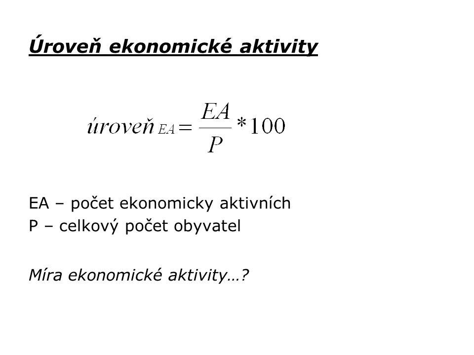 Úroveň ekonomické aktivity EA – počet ekonomicky aktivních P – celkový počet obyvatel Míra ekonomické aktivity…?