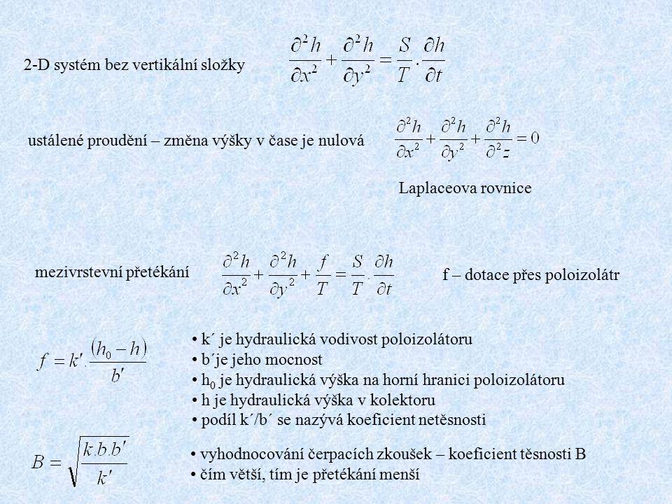 2-D systém bez vertikální složky ustálené proudění – změna výšky v čase je nulová Laplaceova rovnice mezivrstevní přetékání f – dotace přes poloizolát