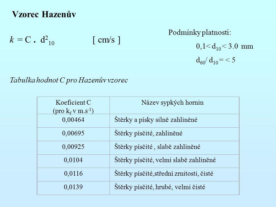 Podmínky platnosti: 0,1< d 10 < 3.0 mm d 60 / d 10 = < 5 Koeficient C (pro k f v m.s -1 ) Název sypkých hornin 0,00464Štěrky a písky silně zahliněné 0