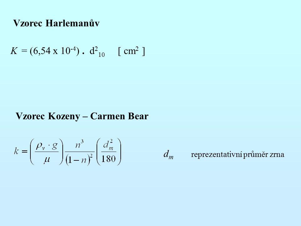Vzorec Harlemanův K = (6,54 x 10 -4 ). d 2 10 [ cm 2 ] Vzorec Kozeny – Carmen Bear d m reprezentativní průměr zrna