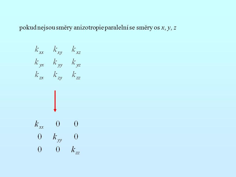 pokud nejsou směry anizotropie paralelní se směry os x, y, z