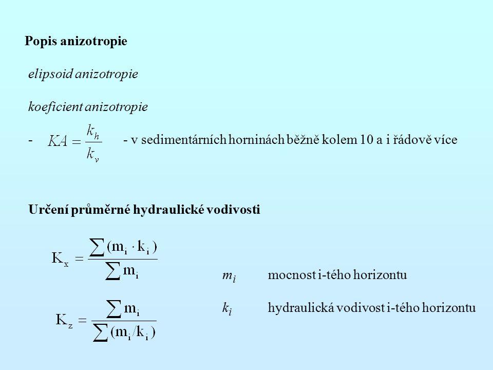 Popis anizotropie elipsoid anizotropie koeficient anizotropie -- v sedimentárních horninách běžně kolem 10 a i řádově více Určení průměrné hydraulické