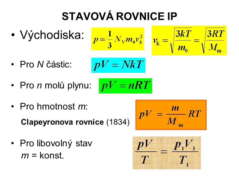 STAVOVÁ ROVNICE IP Východiska: Pro N částic: Pro n molů plynu: Pro hmotnost m: Clapeyronova rovnice (1834) Pro libovolný stav m = konst.
