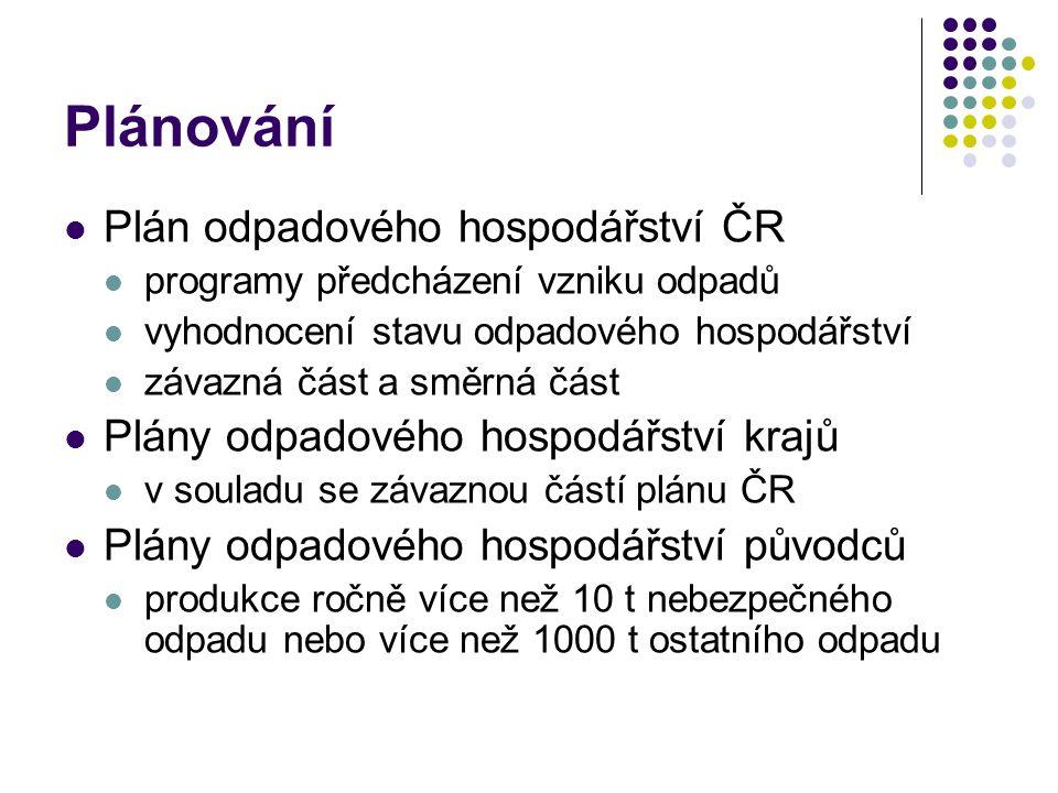 Plánování Plán odpadového hospodářství ČR programy předcházení vzniku odpadů vyhodnocení stavu odpadového hospodářství závazná část a směrná část Plán