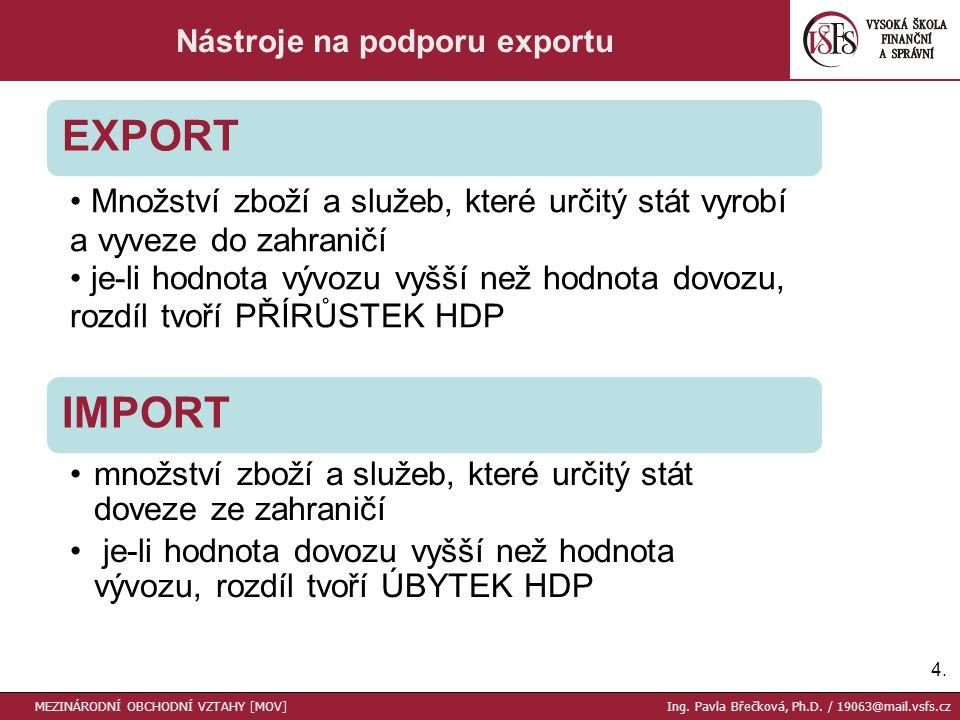 4.4.Nástroje na podporu exportu MEZINÁRODNÍ OBCHODNÍ VZTAHY [MOV] Ing.