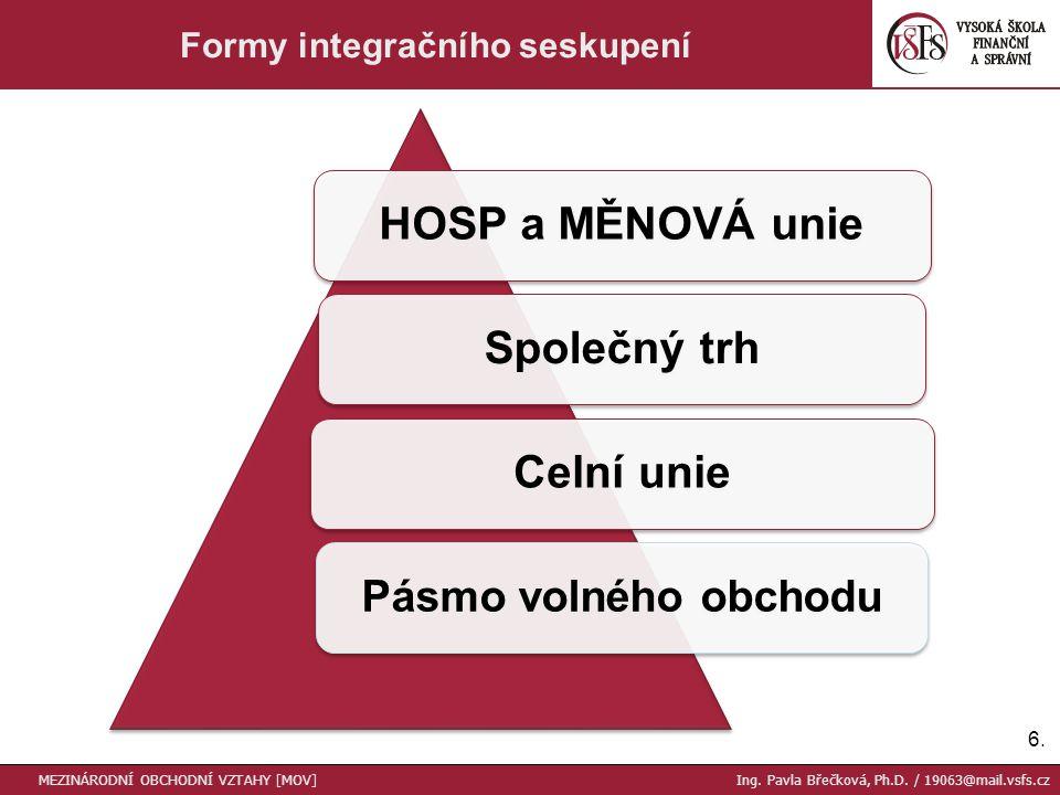 6.6.Formy integračního seskupení MEZINÁRODNÍ OBCHODNÍ VZTAHY [MOV] Ing.