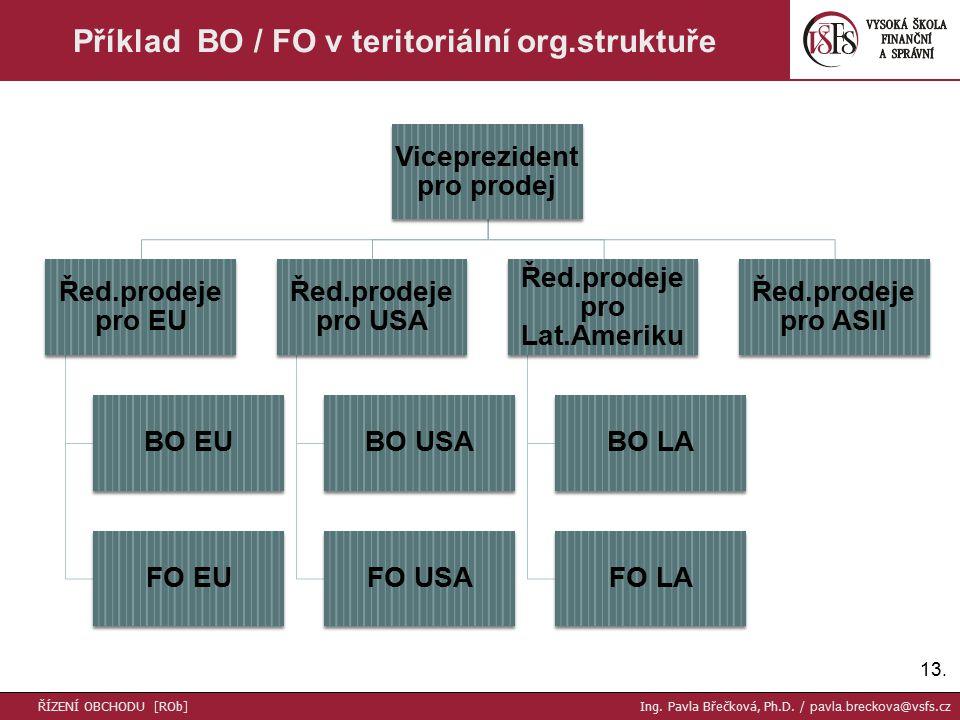 13. Příklad BO / FO v teritoriální org.struktuře Viceprezident pro prodej Řed.prodeje pro EU BO EU FO EU Řed.prodeje pro USA BO USA FO USA Řed.prodeje