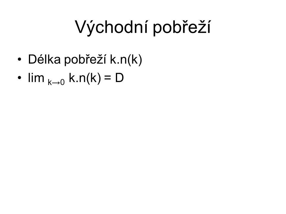 Polynomické fraktály Definován rekurzivní předpis K n+1 = f(k n ) Pokud pro počáteční hodnotu k 0 posloupnost konverguje, je hodnota k 0 prvkem fraktálu