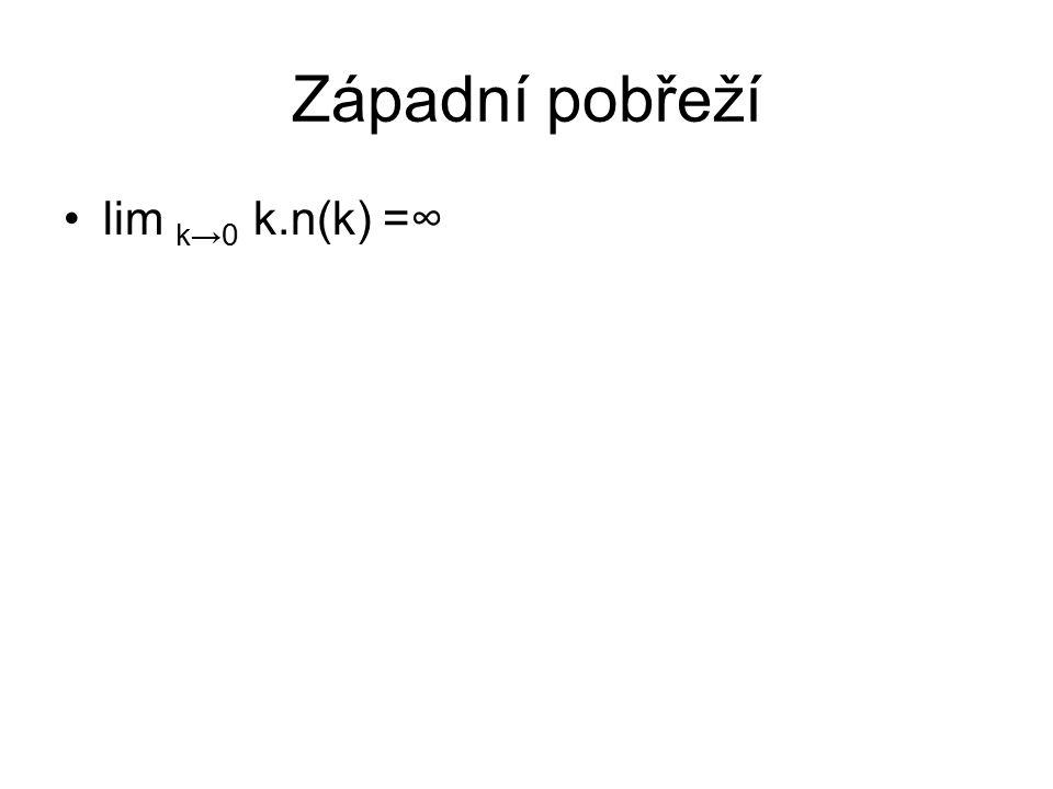 lim k→0 k.n(k) =∞