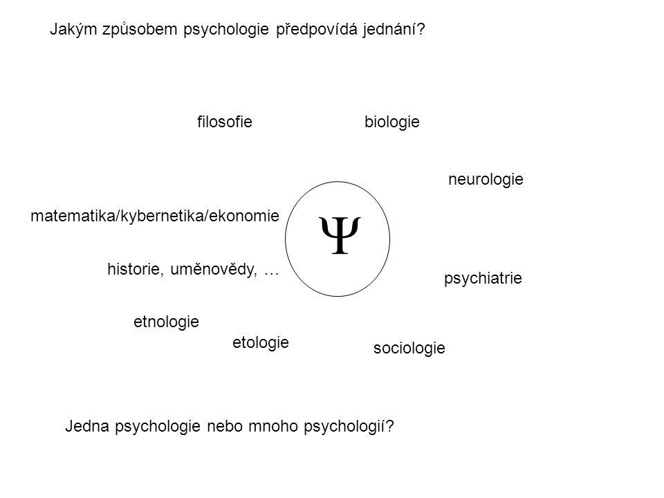  biologie neurologie sociologie etnologie matematika/kybernetika/ekonomie filosofie psychiatrie etologie Jedna psychologie nebo mnoho psychologií.