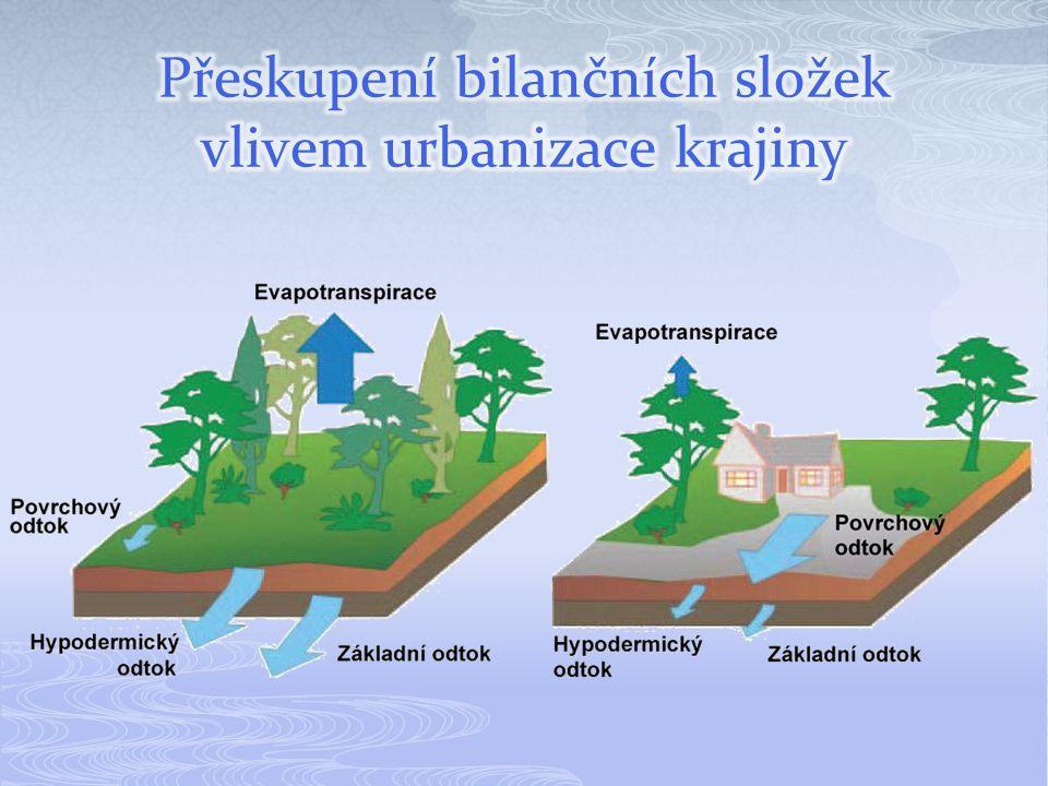 Vsakovací a filtrační pásy, plochy se zelení: střídání propustných a nepropustných ploch Podpora intenzity vsakování přehrážkami v příkopech a drahách odtoku povrchových vod Podklad: SUDS manual (The Sustainable Drainage Systems)